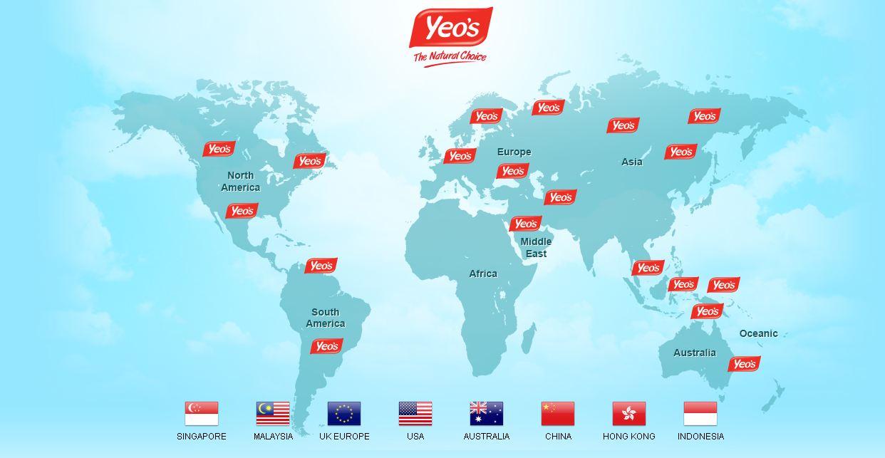 Yeos World