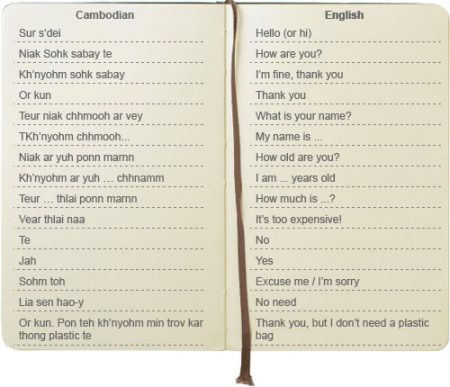 cambodia-words-phrases