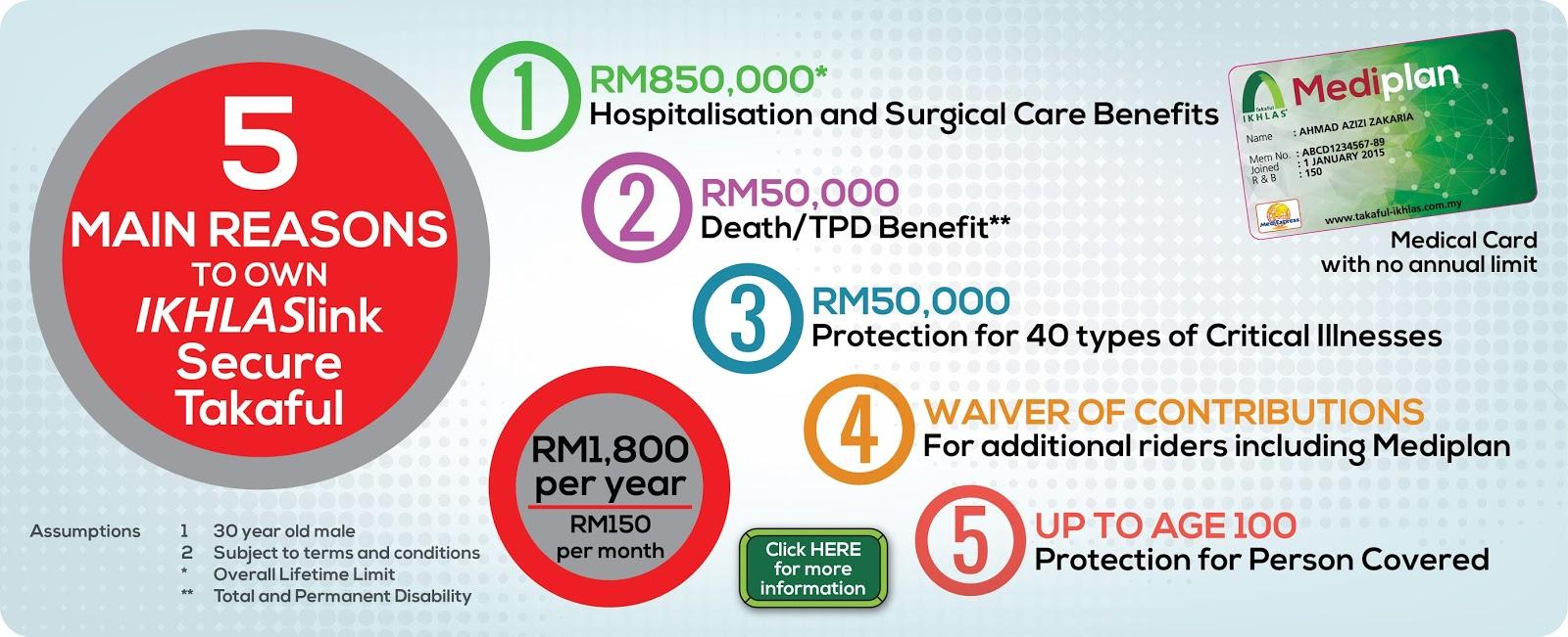 Sebab Harga Medical Card Terkini Murah