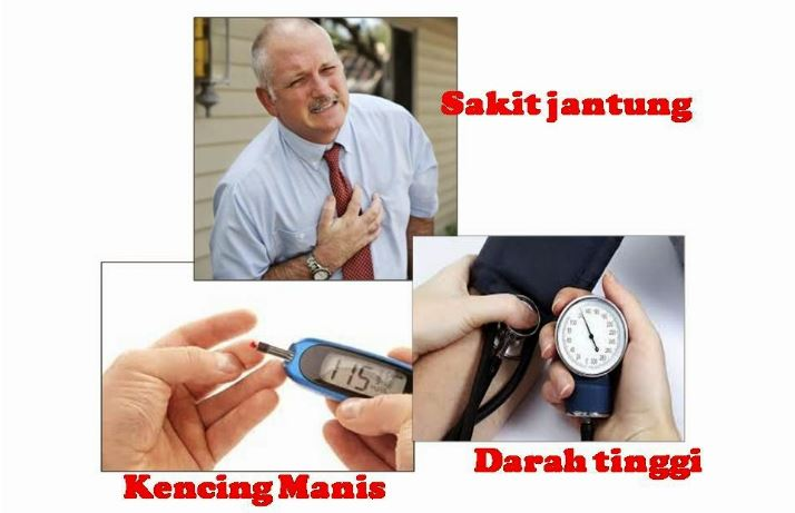 Harga Medical Card Terkini 2017
