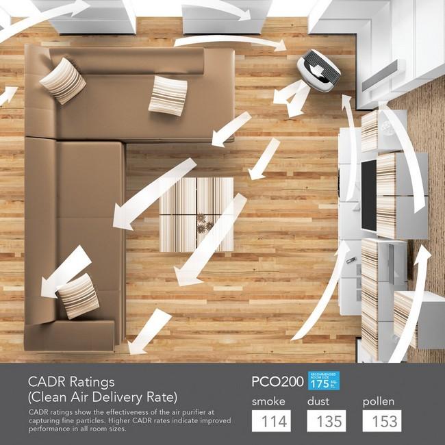 air-purifier-room-size-coway Penapis Udara Coway