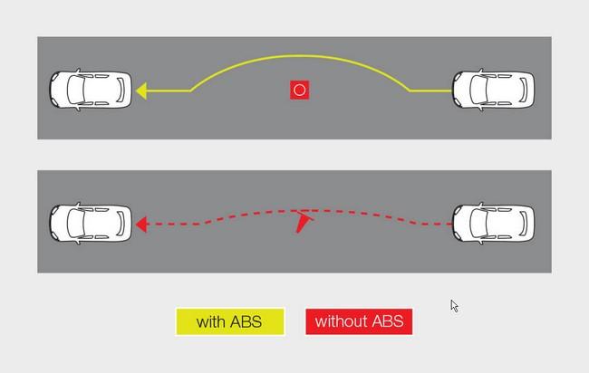 system-ABS-perdana
