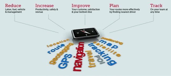 gps-trackers-benefits