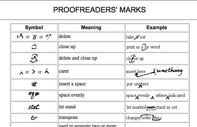 Khidmat Proofreading Tesis Membuat kerja