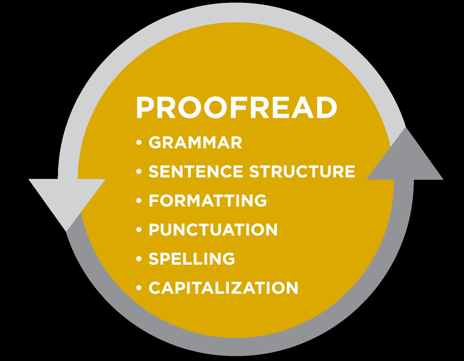 cara proofreading tesis