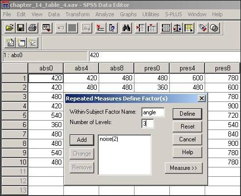perkhidmatan analisis data thesis