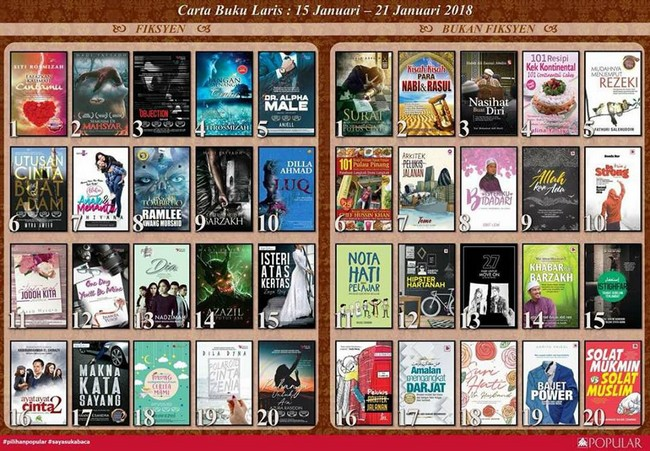 Beli Buku Novel Murah Secara Online Dengan Senang