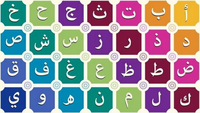 huruf hijaiyah dalam bahasa arab