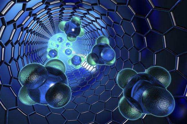 nano teknologi dalam rawatan muka