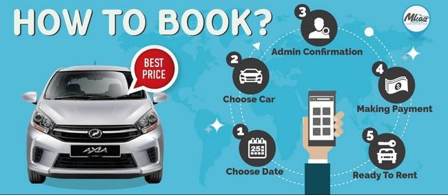 cara booking kereta sewa murah di Cyberjaya