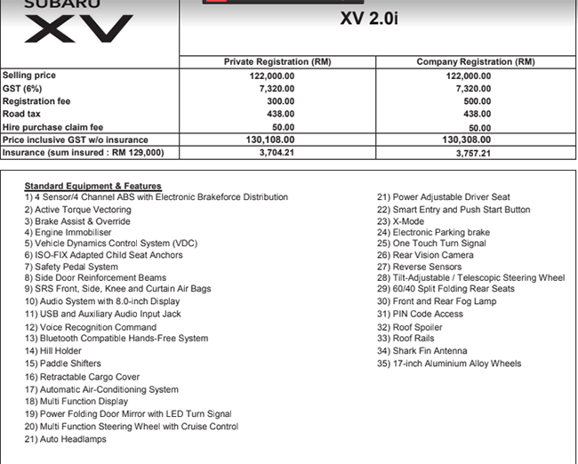Promosi Beli Kereta Subaru XV dan Forester Murah di Johor Bahru Bayi