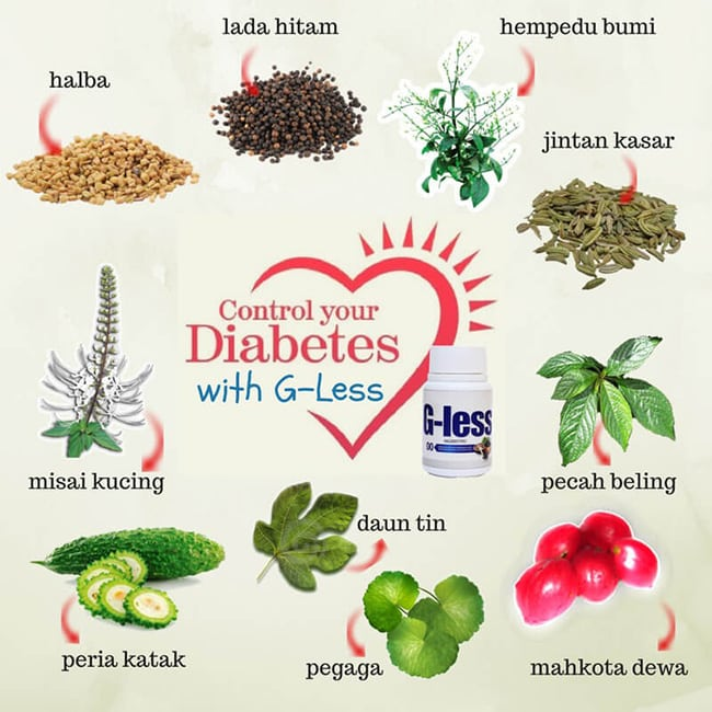 Simptom Diabetes Kandungan
