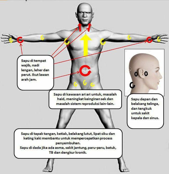 Testimoni Firmax3 untuk Merawat Penyakit Fungsi