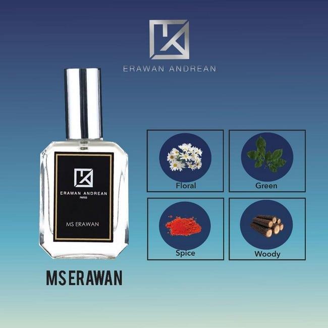 antara wangian perfume inspired