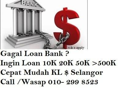 masalah blacklist di bank