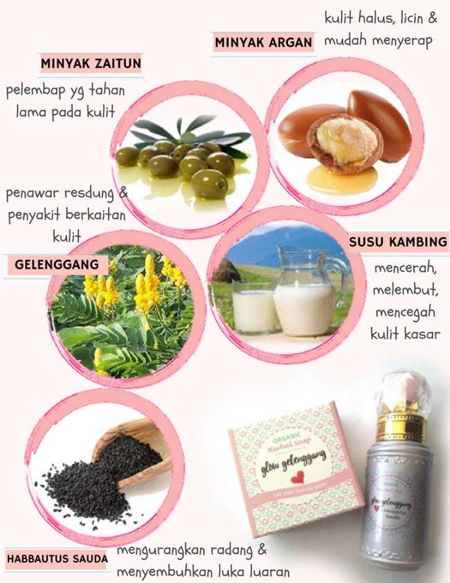 bahan tradisi rawat kulit