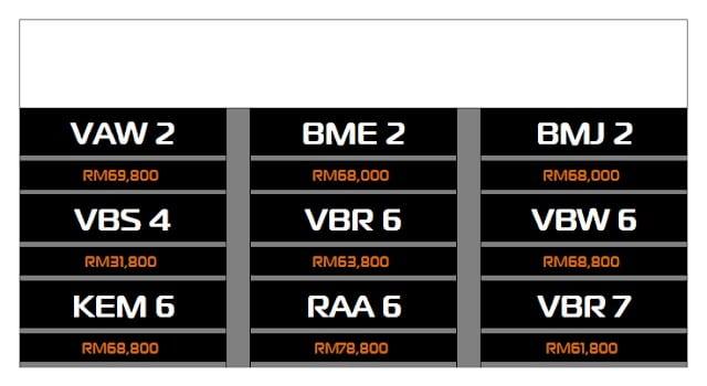 premium plate number malaysia
