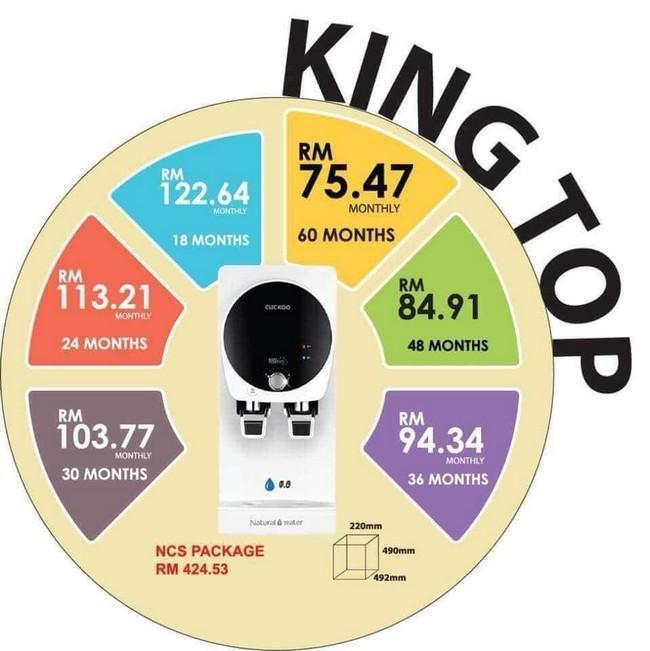 harga promosi cuckoo kingtop
