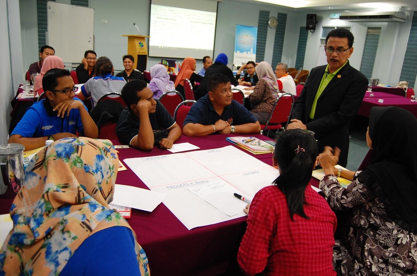 Kepentingan Kursus Dan Latihan Dalam Pembangunan Organisasi Dan Sumber Manusia 2020