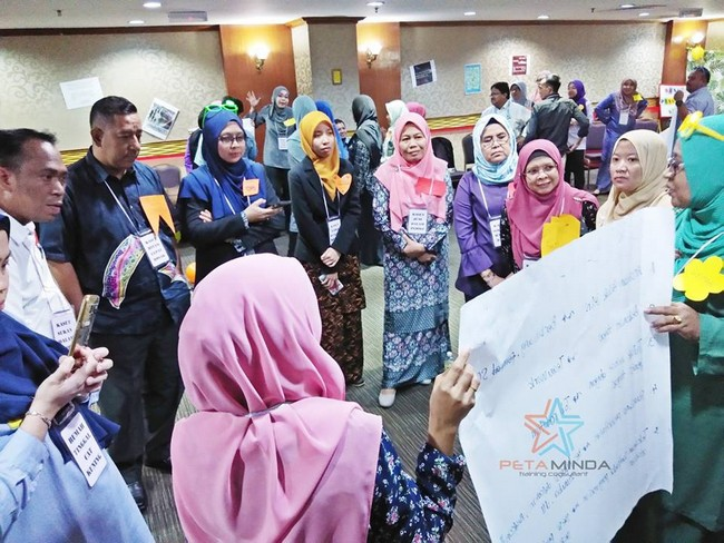 Kepentingan Kursus Dan Latihan Dalam Pembangunan Organisasi Dan Sumber Manusia 5
