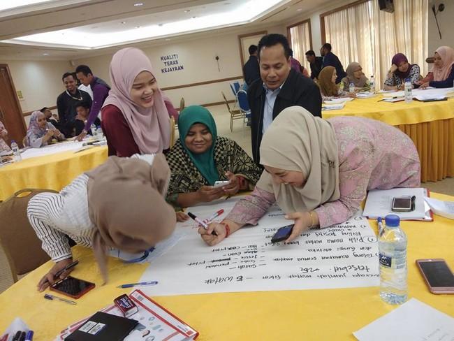 Kepentingan Kursus Dan Latihan Dalam Pembangunan Organisasi Dan Sumber Manusia Pada Masa Akan Datang 1