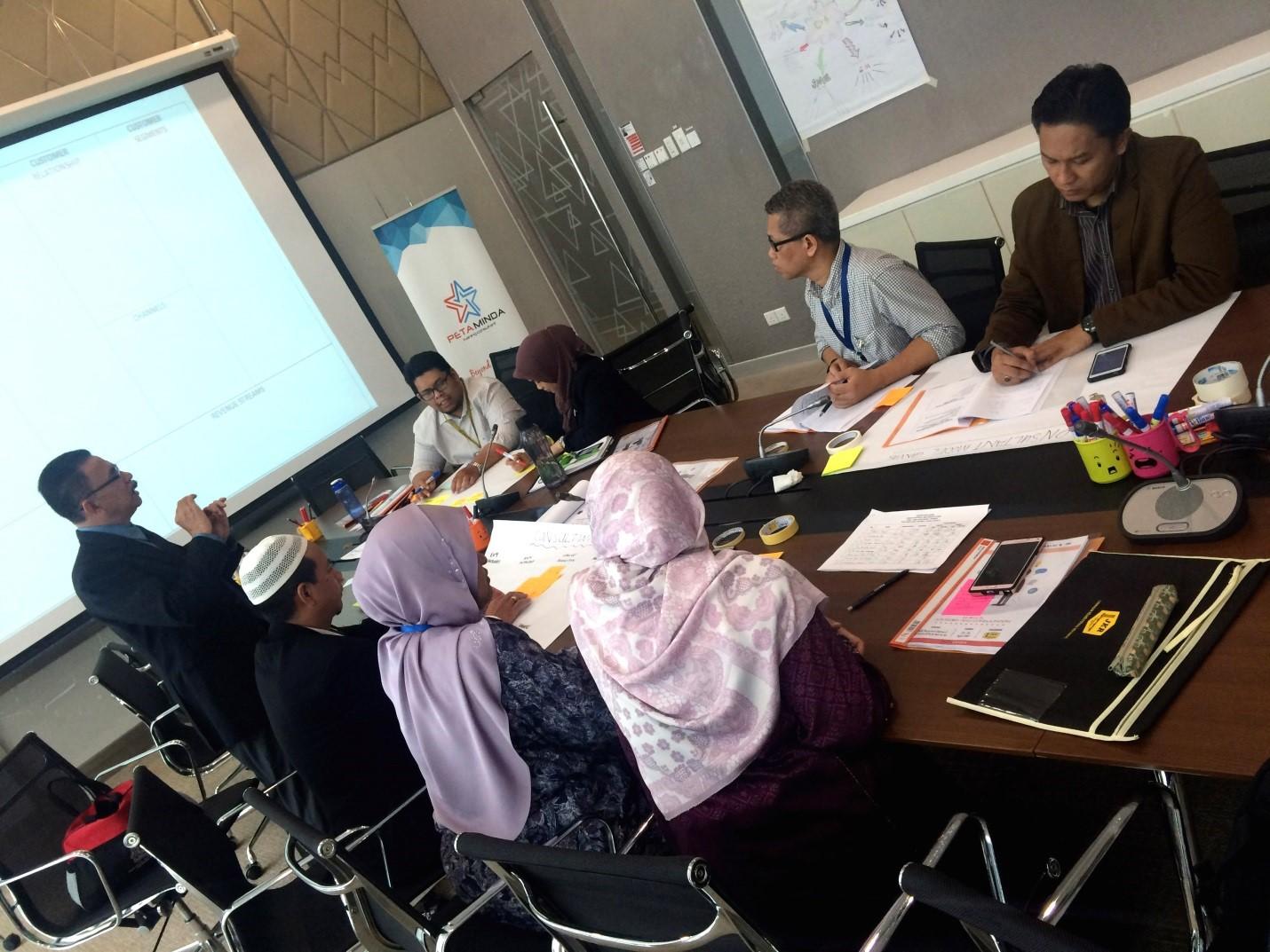 Kepentingan Kursus Dan Latihan Dalam Pembangunan Organisasi Dan Sumber Manusia Terbaik