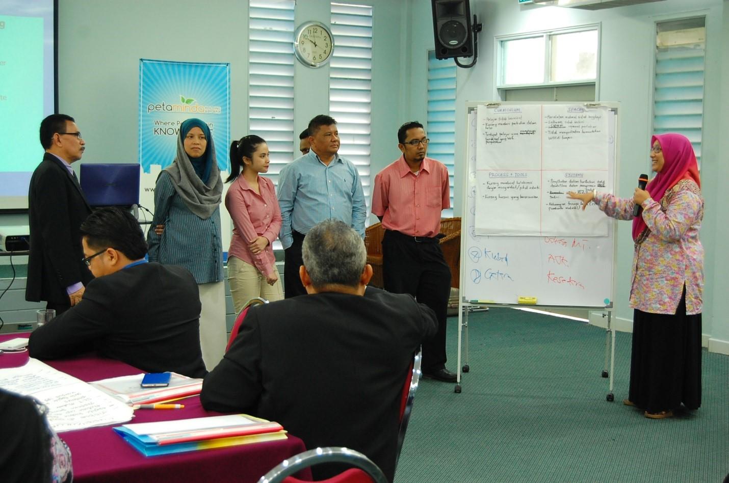 Malaysia Mementingkan Kepentingan Kursus Dan Latihan Dalam Pembangunan Organisasi Dan Sumber Manusia