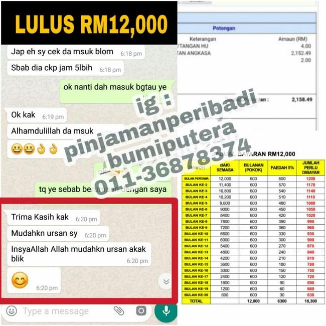 Pinjaman Peribadi Untuk Wang Kecemasan Interest Rendah Malaysia