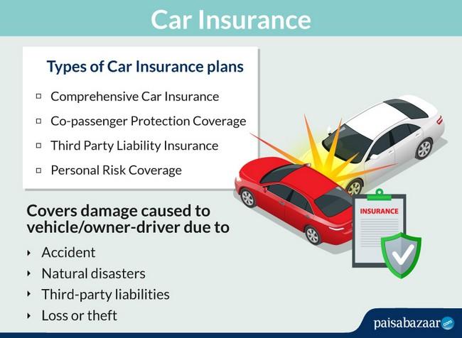 Renew Insurance Kereta Murah Terpaling Hebat